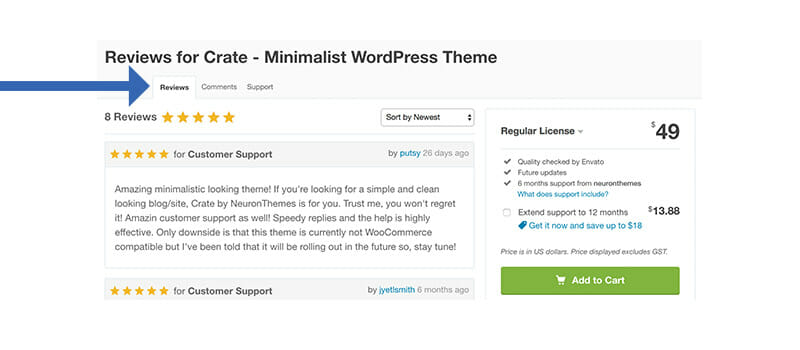 Wordpress classes Perth